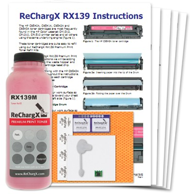 ReChargX Magenta Toner Refill Kit