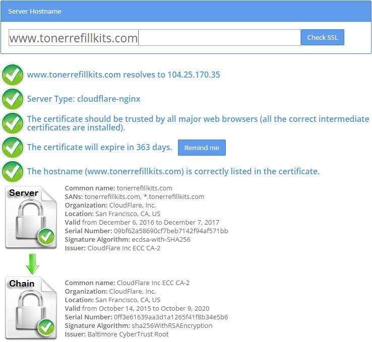 SSL Secure Sockets Layer security verification